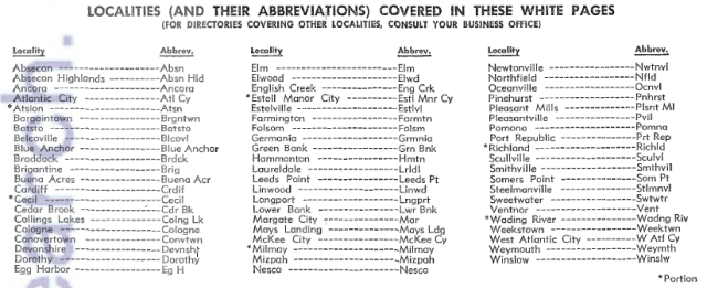 telephone listings by name
